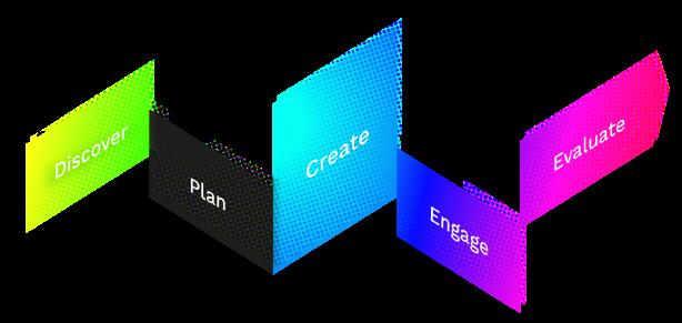 Tyto PR Agency Workflow Methodology